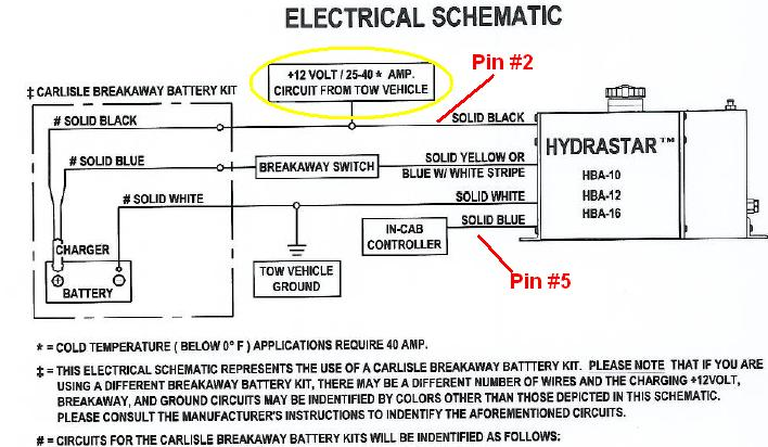hayman reese brake controller wiring diagram wiring diagram and redarc brake controller wiring diagram solidfonts