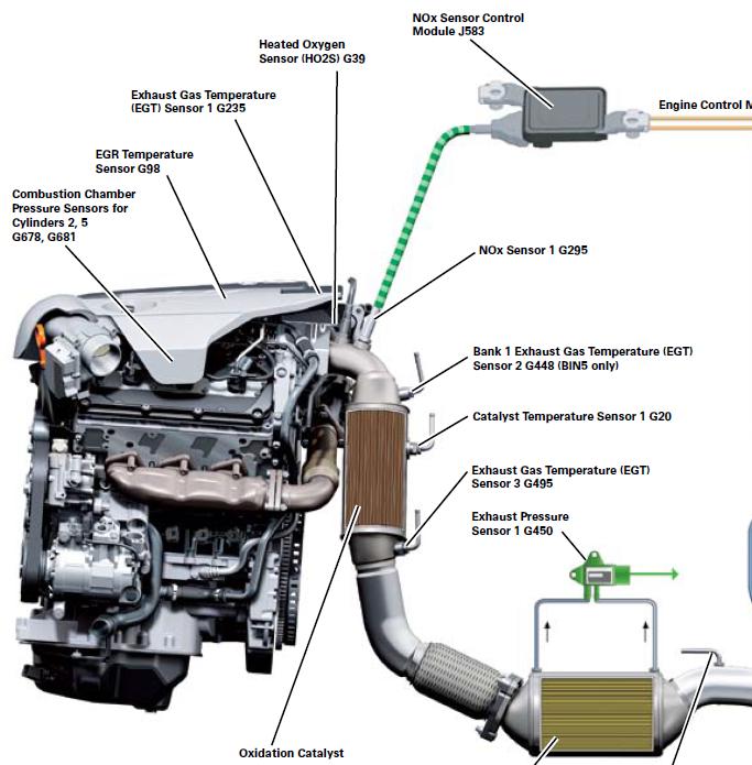 3 Loudspeaker Wiring Diagram also Vw Ea888 Engine Diagram furthermore Fuse Box Diagram 2013 Vw Jetta additionally 2004 Vw Jetta Custom also Tdi Nox Sensor Location. on vw jetta wiring diagram