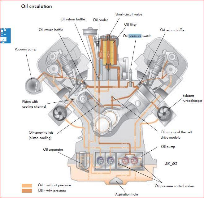 touareq v10 oilpressure stop engine
