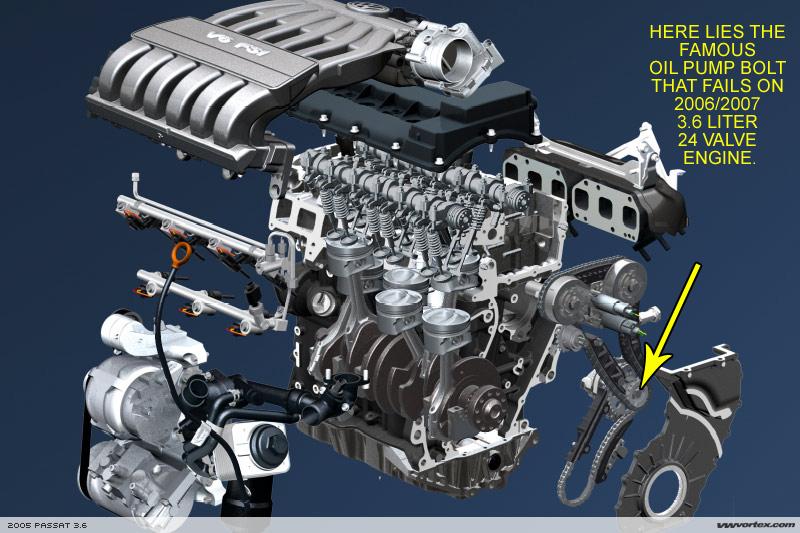 2006 Volkswagen Passat 3.6 Engine Diagram - Wiring Diagram SchemesWiring Diagram Schemes - Mein-Raetien