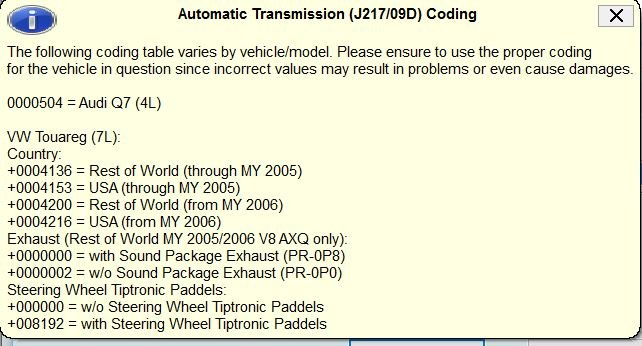 Transmission Coding | Club Touareg Forum